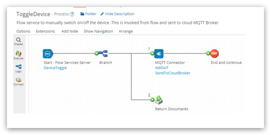 Receiving MQTT events to switch on/off the device (Smart farming